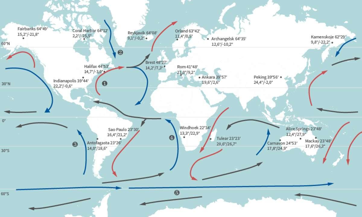 Meeresstromung Eskp