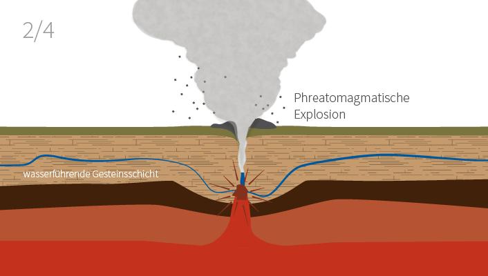Vulkanismus Entstehung
